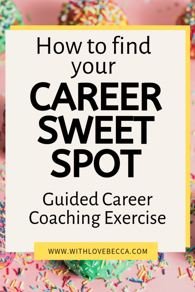 How to find your career sweet spot. Guided career coaching exercise.